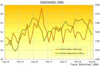 El interés de los inversores por el oro se incrementa durante julio y agosto