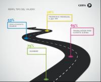 Los desplazamientos en vehículo por viajes de empresa exigen una revisión a fondo