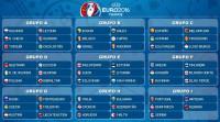 Ya empiezan las apuestas para la Eurocopa 2016