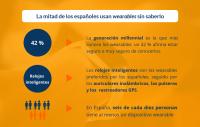 La mitad de los españoles utiliza wearables sin saberlo
