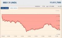 El Ibex 35 registra la mayor caída en mes y medio