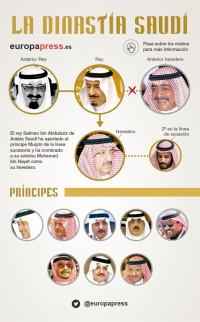 El Gobierno justifica la venta de armas a Arabia Saudí