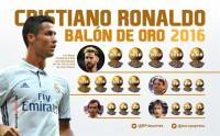 Cristiano consigue su cuarto Balón de Oro
