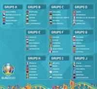 Suecia, Noruega, Rumanía, Islas Feroe y Malta, rivales de España en la fase de clasificación