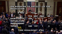 Se aprueba proceso de destitución contra Donald Trump por abuso de poder y obstrucción del Congreso