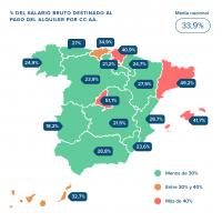 Los valencianos destinan de media el 28,7% de su salario mensual al pago del alquiler