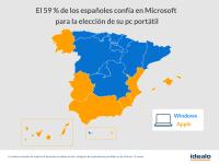Apple vs Microsoft: ¿Qué marca de portátiles prefieren los españoles?