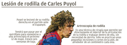 09may12carlespuyol